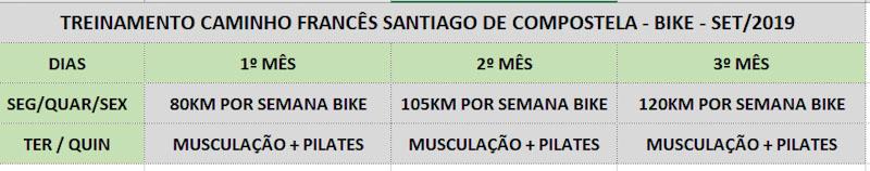 Planilha treinos Caminho de Santiago de bike